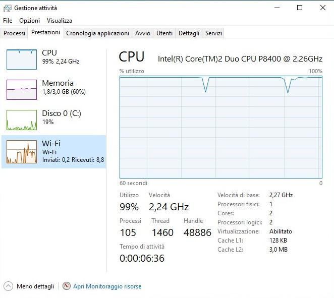 utilizzo risorse Windows 10