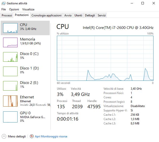 risorse impiegate da Windows 10 64-bit in una nuova isntallazione