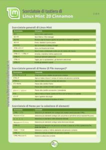 anteprima infografica scorciatoie di tastiera Linux Mint 20 Cinnamon